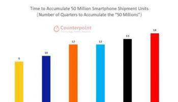 exhibit_smartphone_shipment_market_share_and_growth_q3_2020.jpg