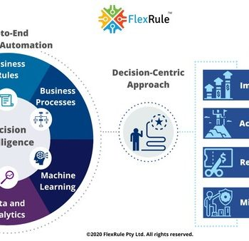 flexrule_decision_intelligence_platform.jpg